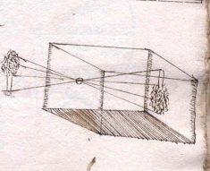 Federzeichnung einer Camera Obscura